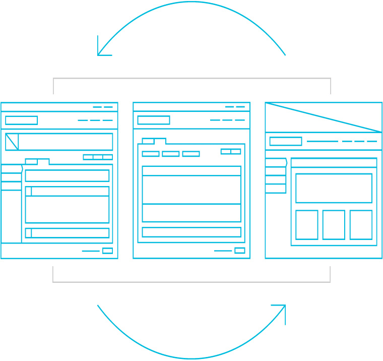 An illustration of three frameworks for a page design. There are arrows above and below the UI designs to show iteration.