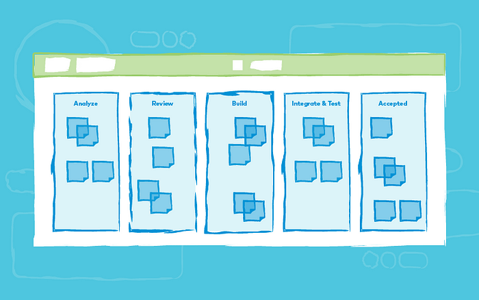 Image of an Agile Project Board