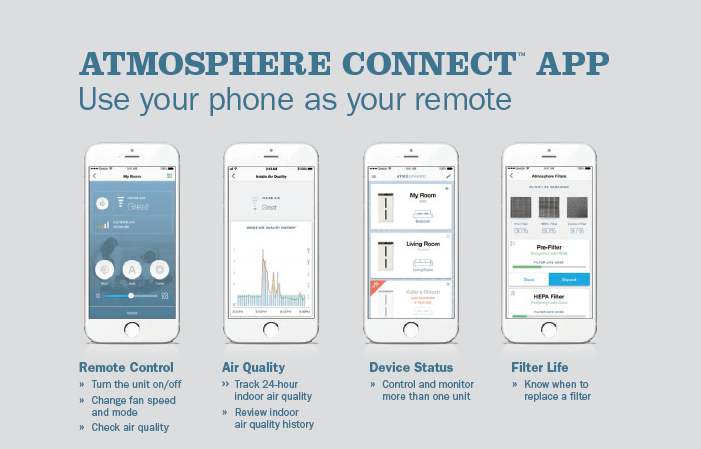 Amway Atmosphere Sky mobile